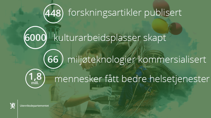 årsrapport-highlights.png